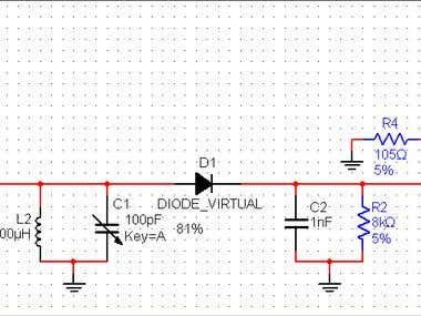 AM Receiver design and analysis