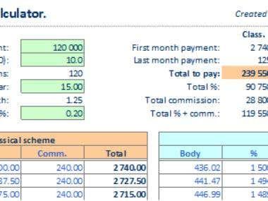 Loan payments calculator.