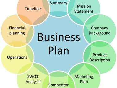 Businees Plan