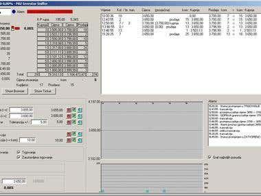 Windows Application - Trading Monitor