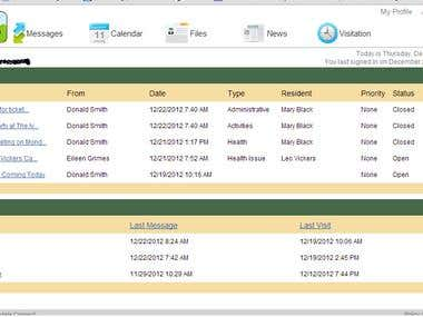Management system for care facility
