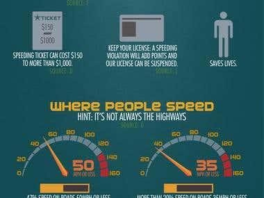 Speeding Dangers Infographic