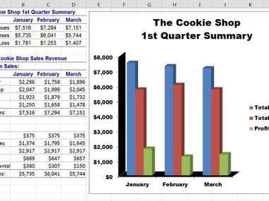 Data Entry for The Cookie Shop
