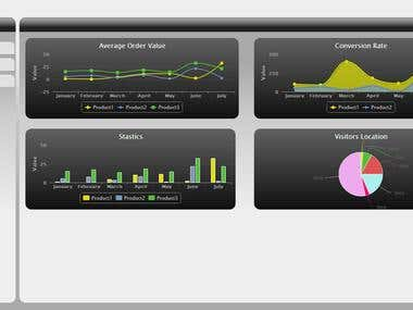 A dashboard application in jquery / htm5/ css
