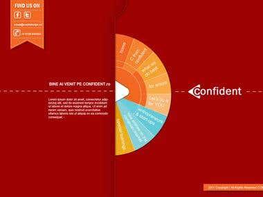 confidentpr.com