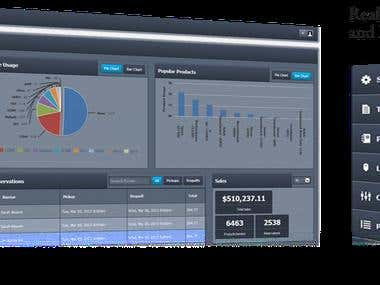 realtime analytic and data reporting