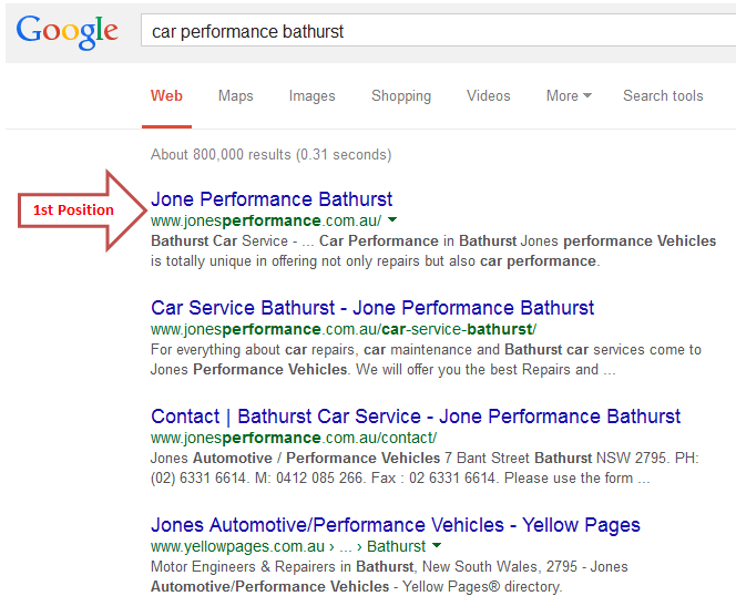 Local SEO Campaign Ended by Occupying 1st Position at Google