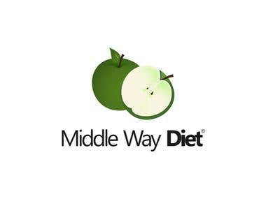 Middle Way Diet