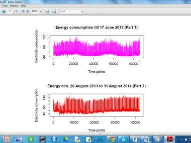 Statistical analysis of Energy Consumption data