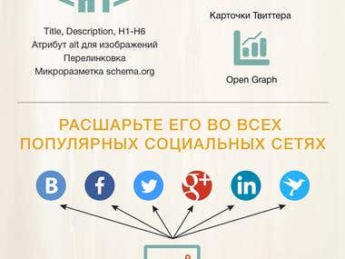 Infographic for internet marketing agency