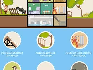 Infographic for insurance broker