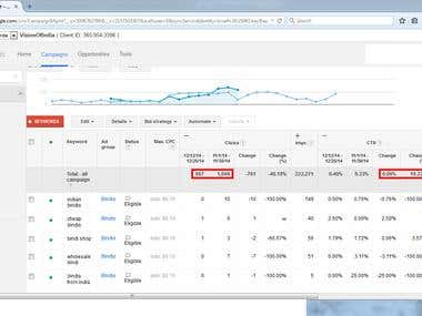 Google Adwords Work