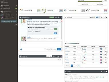 Laravel Financial and Social media dashboard