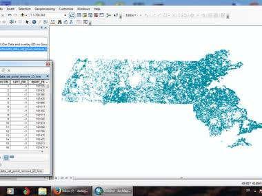 Remote Sensing & PostgreSQL/PostGIS & Google Maps