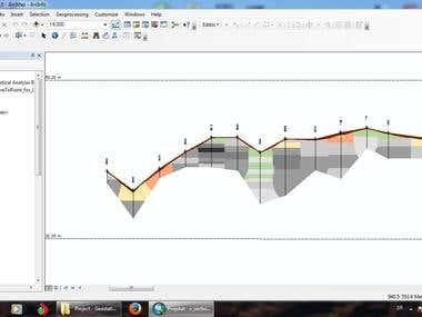 GIS (ESRI ArcGIS and ArcScene software)