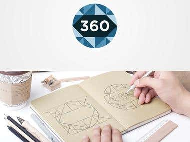 360 Design Office