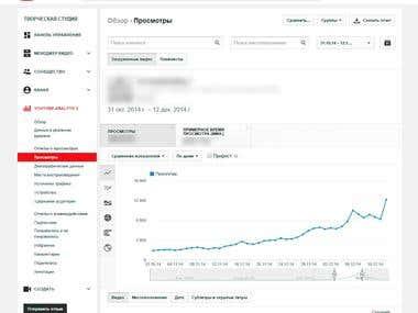 Продвижение в YouTube