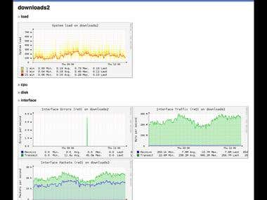 Setting up misc monitoring tools