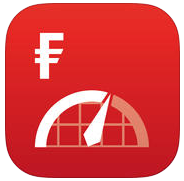 Investment Explorer, By Fidelity