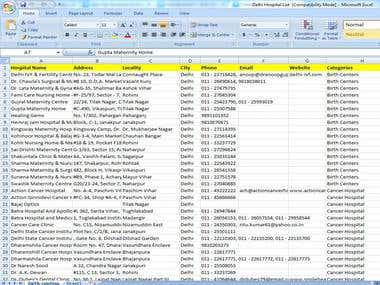 All India Doctors,hospital Database in Excel format