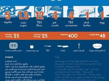 Infographic recipe