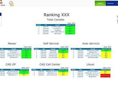 QA software International