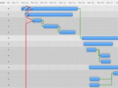 Gantt Chart widget