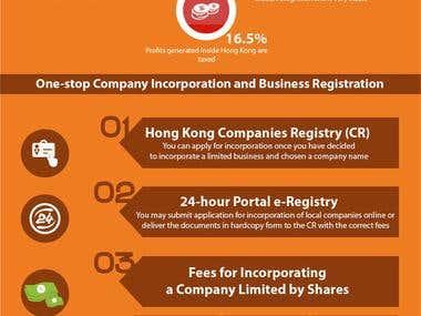 Infographic Designs - Hongkong