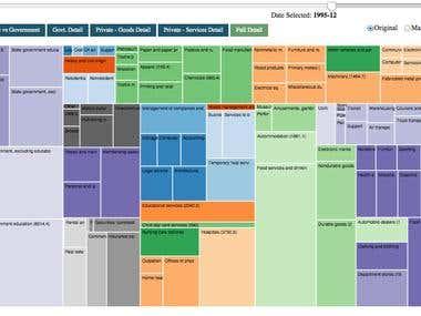 Treemap in d3.js