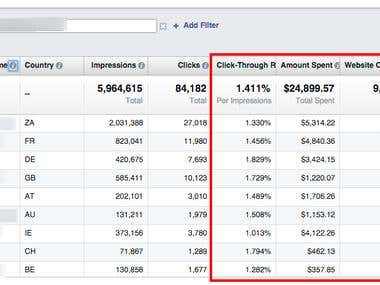 Facebook Ads - Country targeting