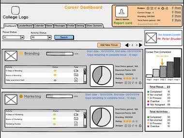Balsamiq - Wireframes/UX/Prototyping - Desktop
