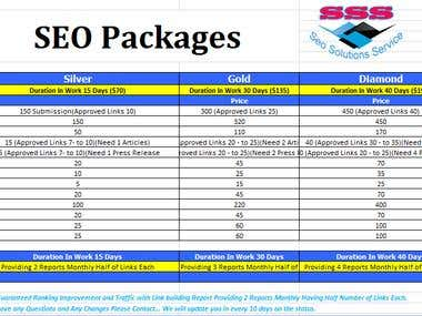 SEO Packages By SEO Solutions Services	  !!