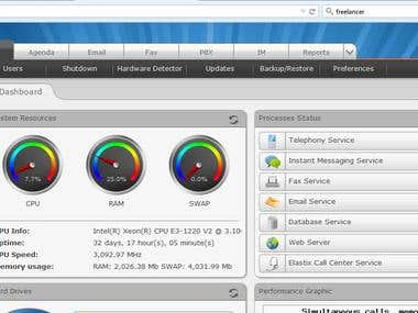 shamim15 - vicidial,asterisk,guautodial,elastix,webmeetme,vmwire esx