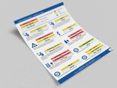 Инфографика для автомобильной брошюры