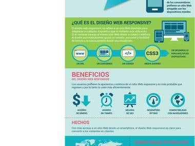 Responsive design infographics