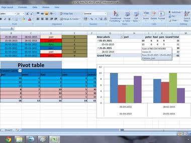 Excel-macro-pivot table & pivot Chart