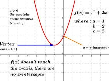 Visual Content: Graphs