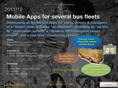 Apps for top transportation Start Up