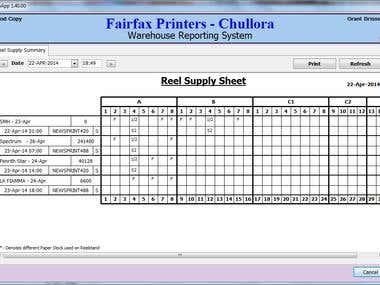 Warehouse Reporting - Supply Sheet