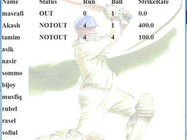 Batting Card of Cricket Scoring Project