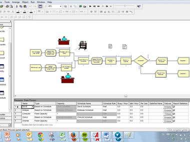 Simulation of credit application system with Arena
