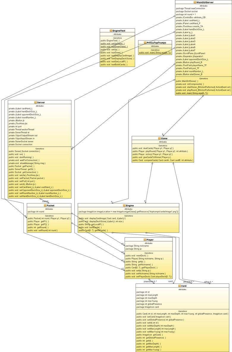 parallel port game shark wiring diagram top trumps shark edition  lan server client  freelancer  top trumps shark edition  lan server