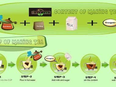 tea make