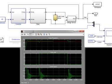 Simulink Buck Converter Circuit Sim