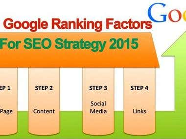 Our SEO Strategy 2015