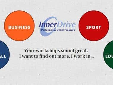 InnerDrive