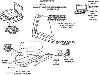 Product design [initial]