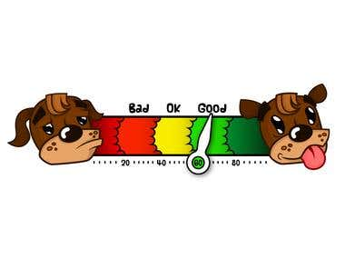 Happy Dog Gauge (Sample)