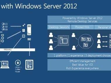 Windows Server 2012 VDI Deployment