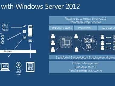 Windows Server 2012 VDI Deployment